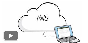 Arquitetura de marketing da AWS